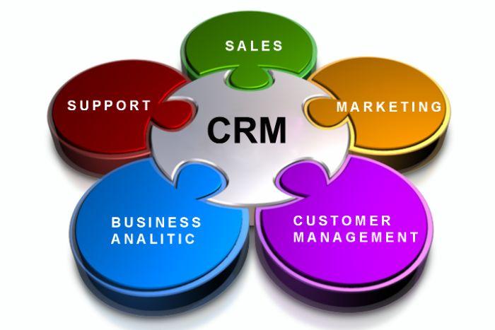 Quy trình hoạt động của phần mềm CRM