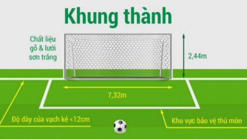 Khu vực cầu môn theo tiêu chuẩn sân bóng đá 11 người